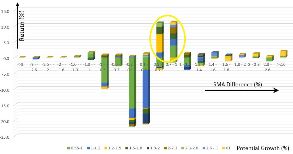 charts stocks buy alerts